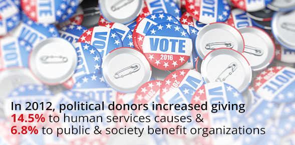 Nonprofit Fundraising During An Election Year? You Bet!